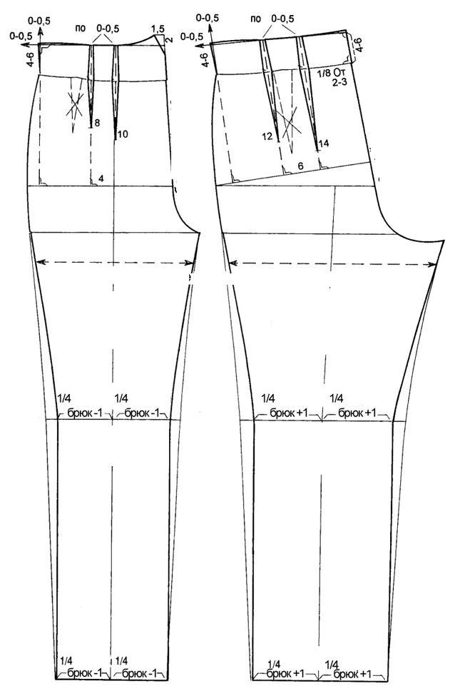 moldes-de-pantalon-cintura-alta