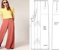 Pantalones anchos con patrones moldes