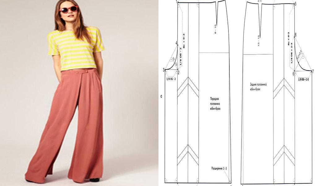 Pantalones anchos con patrones moldes - Moda & Manualidades