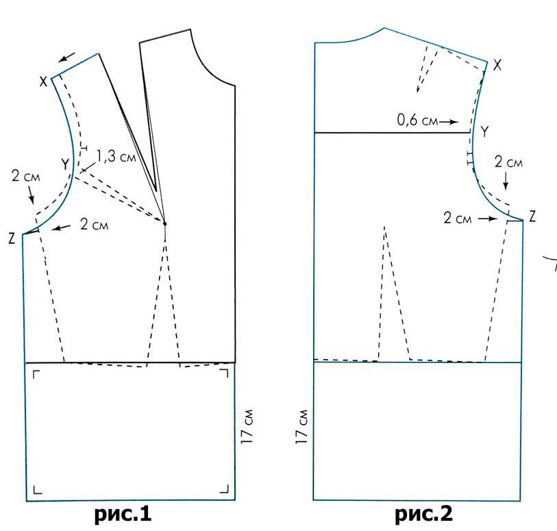 Blusa básica con patrones - Moda & Manualidades
