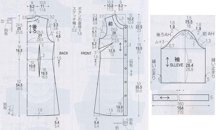 patrones de vestido modelo sobretodo