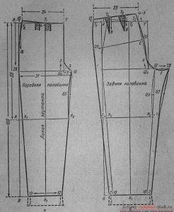 patrones de pantalon de vestir clasico para dama