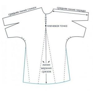 moldes de vestido sencillo mangas corridas