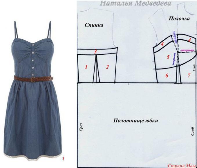 Vestido de verano sencillo con moldes de fácil trazado - Moda ...