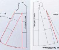 Como hacer moldes de vestidos ligeros de manera sencilla
