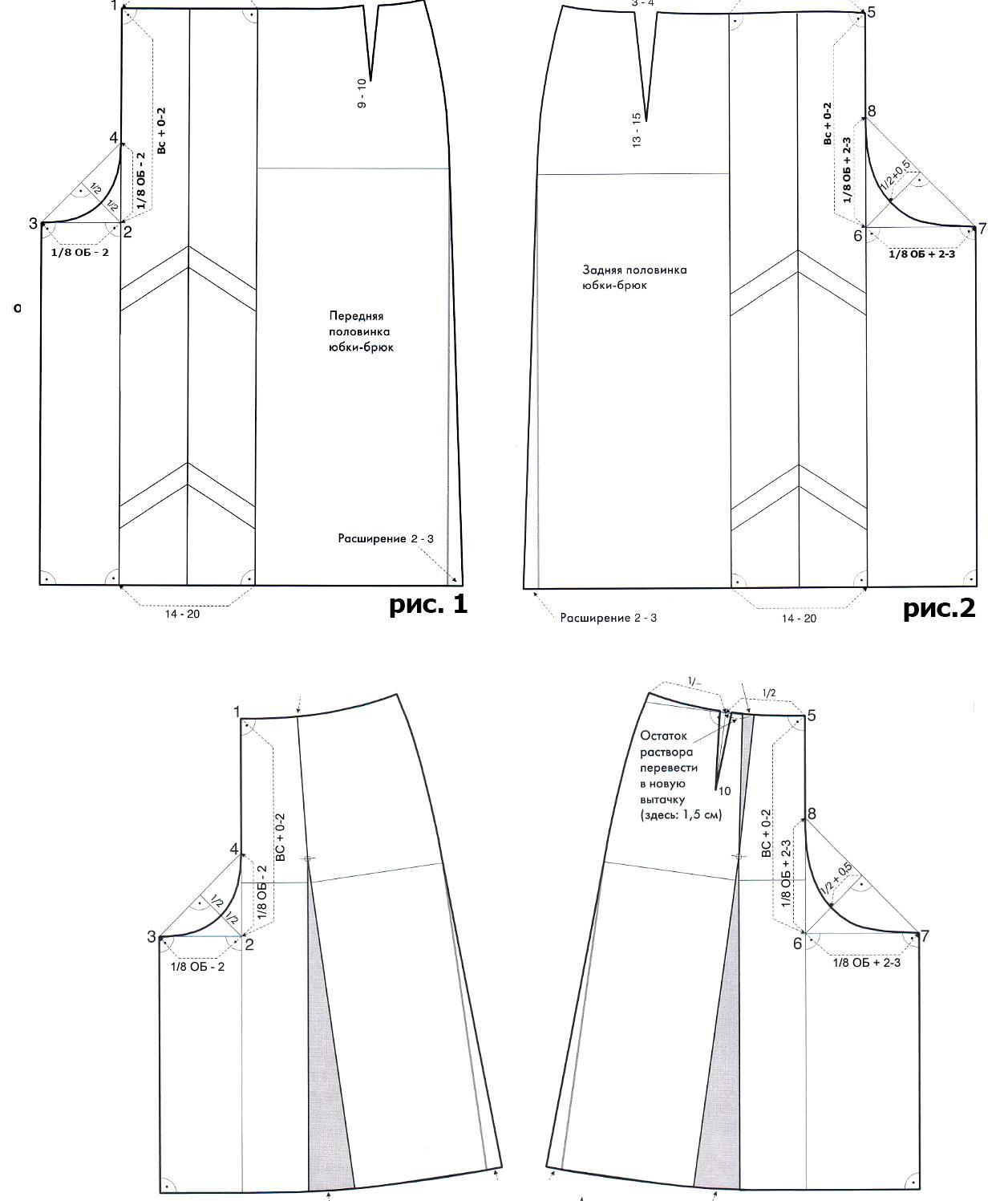 patrones-de-pantalones-anchos
