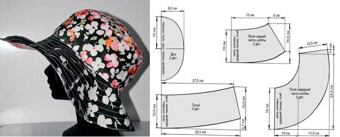 88525e2d19ce Como hacer sombreros de verano en tela ¡Con moldes! - Moda ...