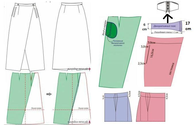 patrones de falda larga asimetrica con bolsillos