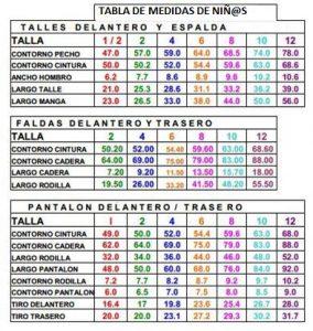 tabla de medidas costura